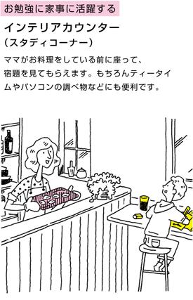 インテリアカウンターインテリアカウンター(スタディコーナー)