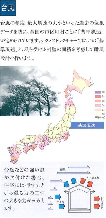 台風の危険性