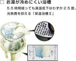 お湯が冷めにくい浴槽 5.5時間経っても湯温低下はわずか2.5度。光熱費を抑える「保温浴槽2」