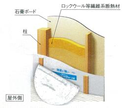 繊維系断熱仕様内部